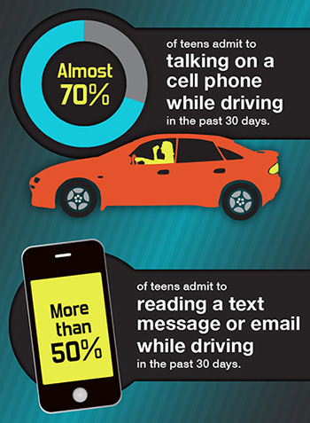 Teens and Distracted Driving Infographic1